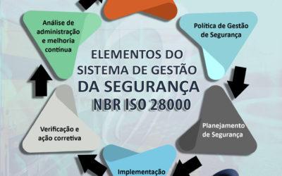 Elementos do sistema de gestão da segurança