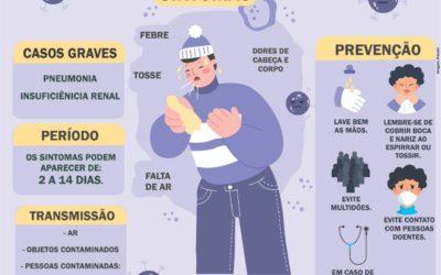 Comunicado: Importante Coronavírus e Consultorias