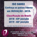 Índice Global de Inovação 2019
