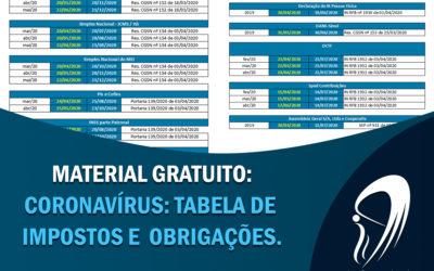 Coronavírus: Tabela de Impostos e Obrigações